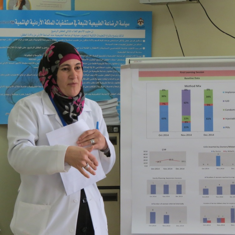 Health Center staff in Jordan present the results of interventions supported by  the HSS II Bridge project that are improving the quality of and access to family planning services for Jordanian families.